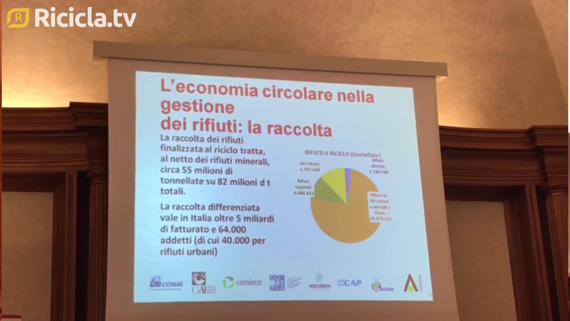 ECONOMIA CIRCOLARE, ITALIA LEADER UE